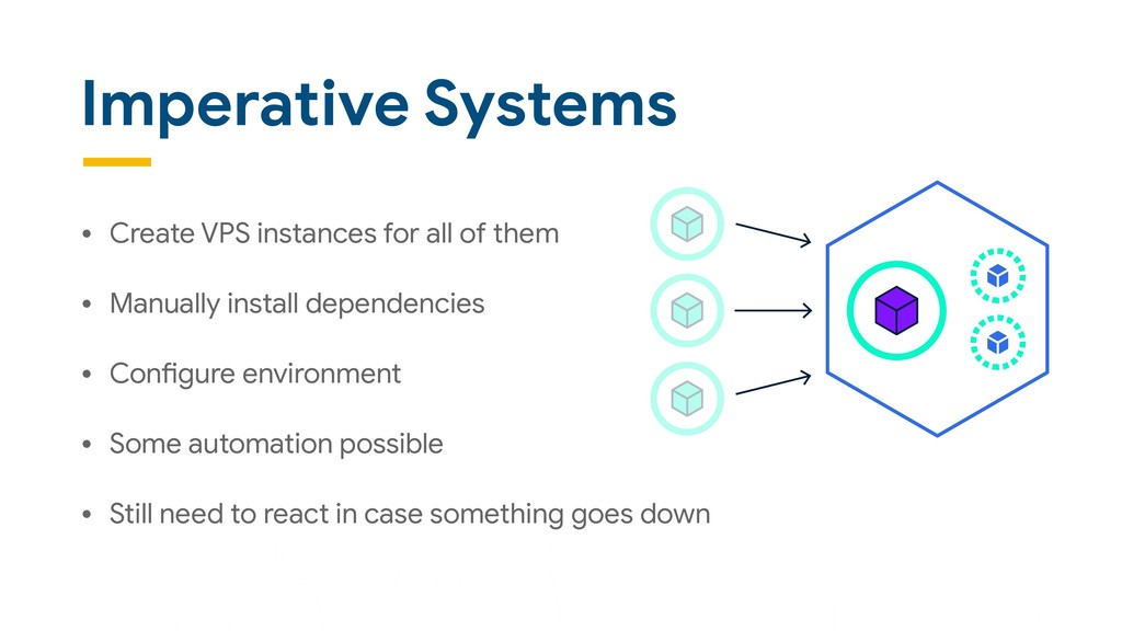 Imperative Systems • Create VPS instances for a...