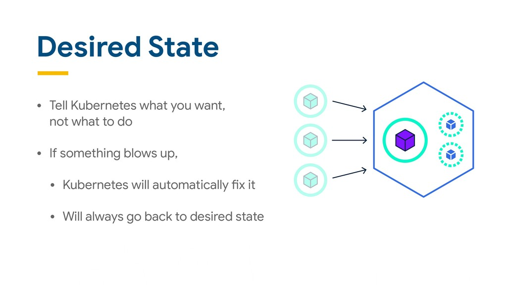 Desired State • Tell Kubernetes what you want,...