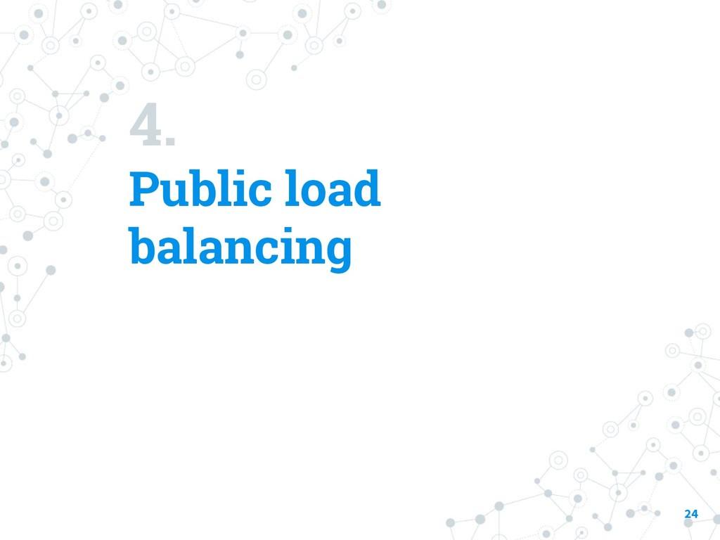 4. Public load balancing 24