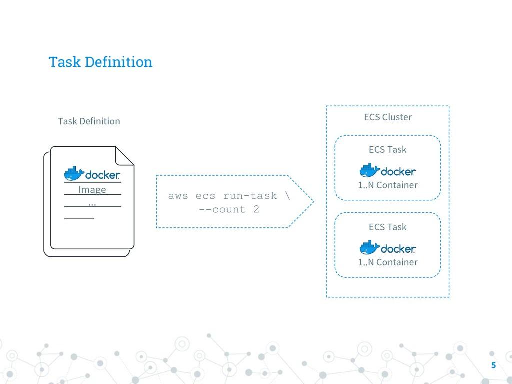 Task Definition 5 ECS Cluster aws ecs run-task ...