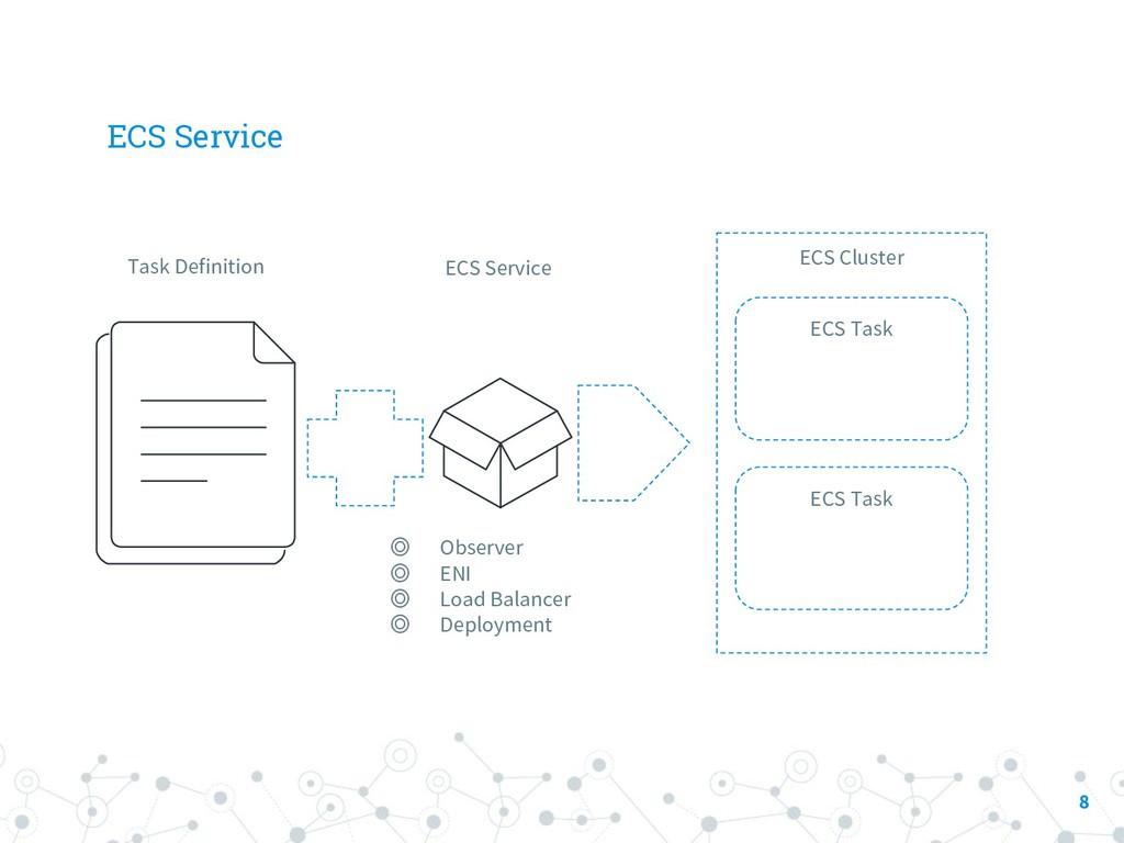 ECS Service 8 ECS Cluster Task Definition ECS T...