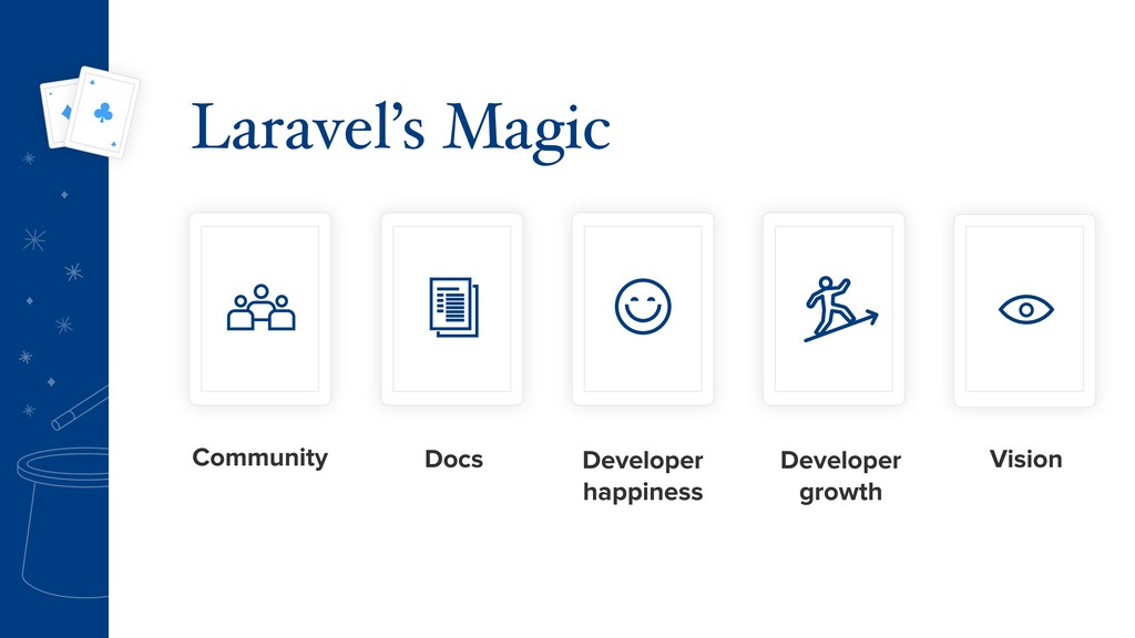 Community Laravel's Magic Vision Developer grow...