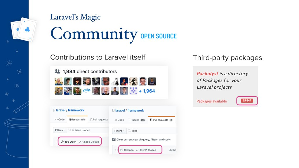 Contributions to Laravel itself Community OPEN ...