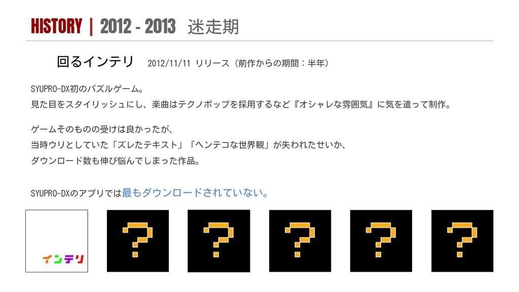 回るインテリ 2012/11/11 リリース(前作からの期間:半年) SYUPRO-DX初のパ...