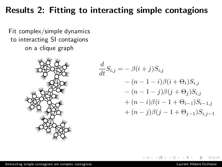 Results 2: Fitting to interacting simple contag...