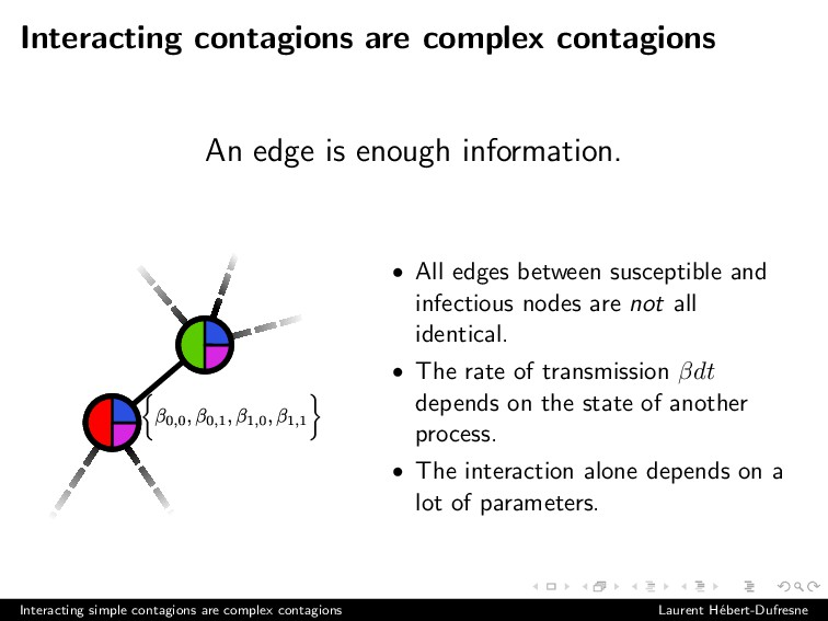 Interacting contagions are complex contagions A...