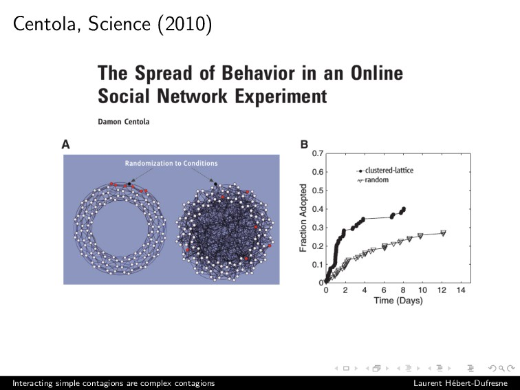Centola, Science (2010) Interacting simple cont...