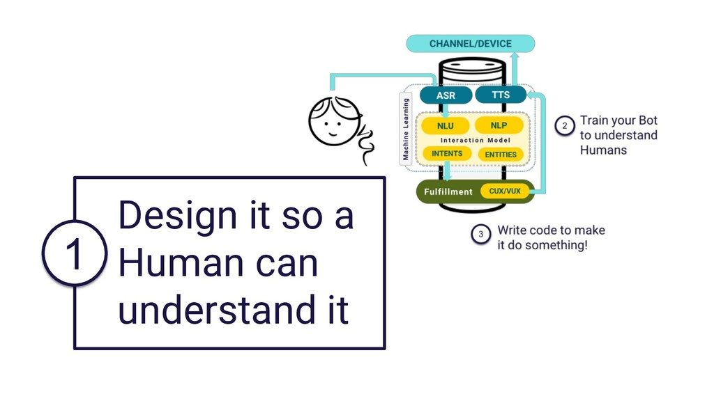 Design it so a Human can understand it 1