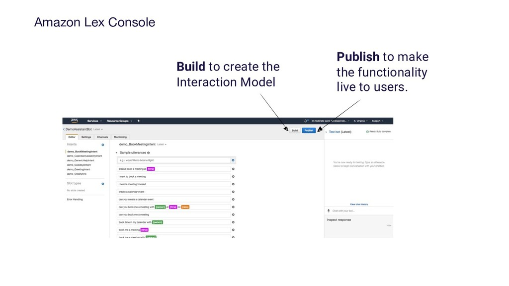 Amazon Lex Console Publish to make the function...