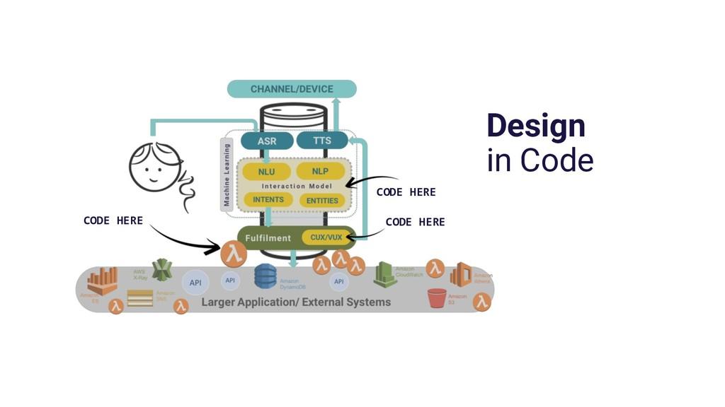 CODE HERE CODE HERE CODE HERE Design in Code