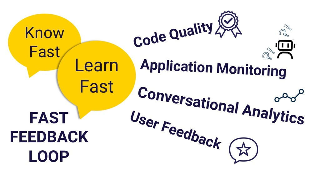 Know Fast Code Quality Conversational Analytics...