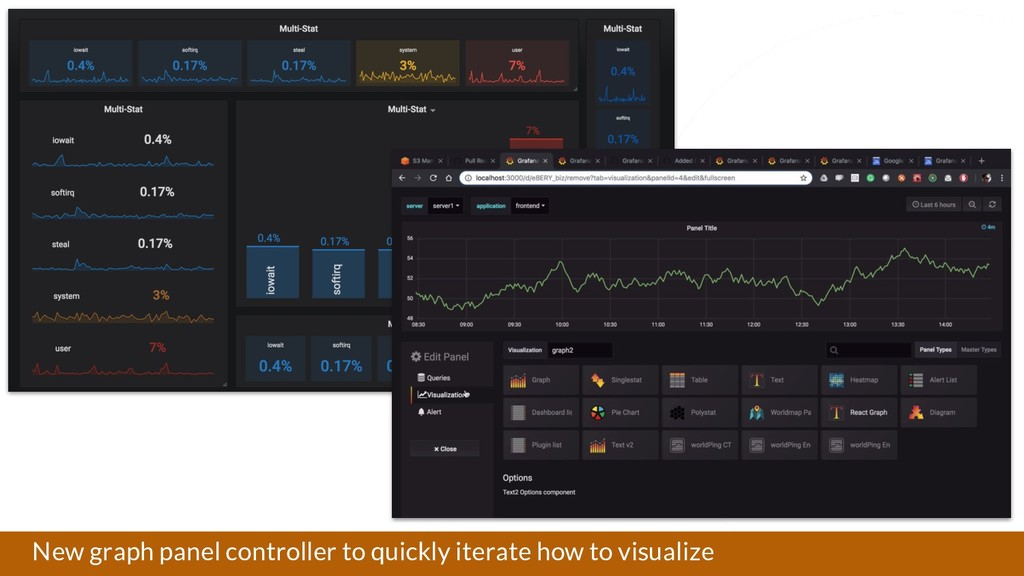 New graph panel controller to quickly iterate h...