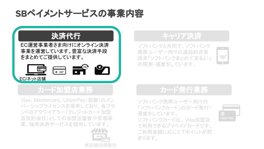 ソフトバンク携帯ユーザー向けの 「ソフトバンクカード」のカード発行・ 運営をしています。 ソフ...
