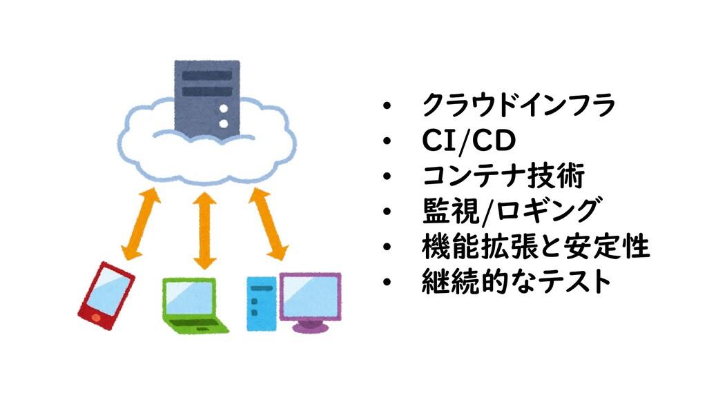 • クラウドインフラ • CI/CD • コンテナ技術 • 監視/ロギング • 機能拡張と安定...