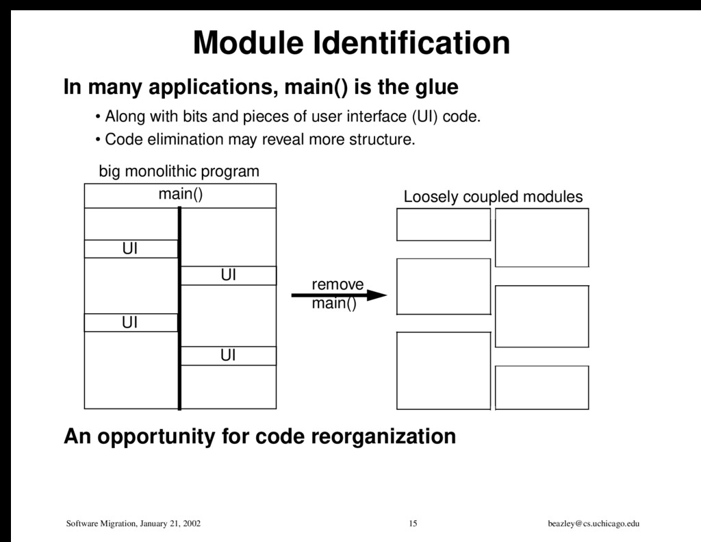 Software Migration, January 21, 2002 15 beazley...