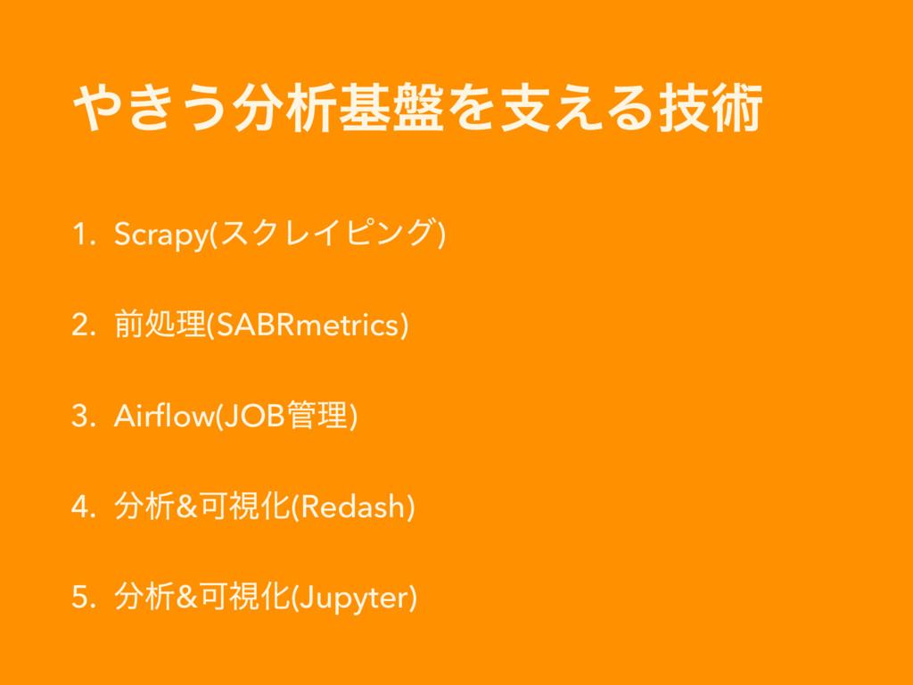 ͖͏ੳج൫Λࢧ͑Δٕज़ 1. Scrapy(εΫϨΠϐϯά) 2. લॲཧ(SABRmet...