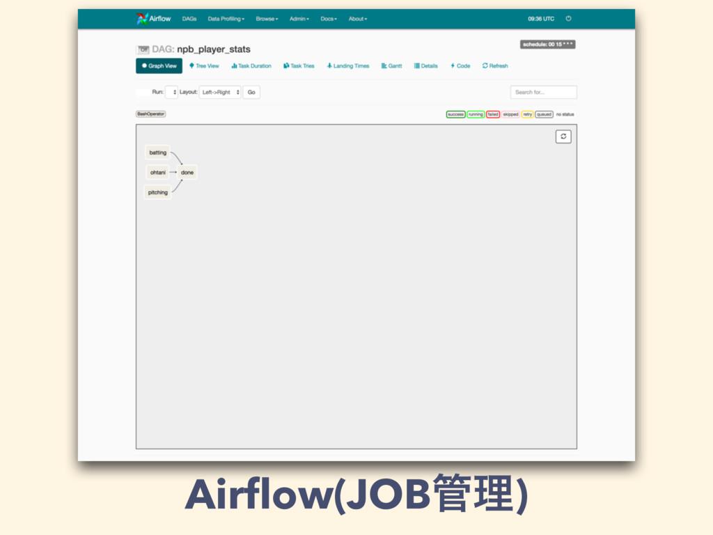 Airflow(JOBཧ)