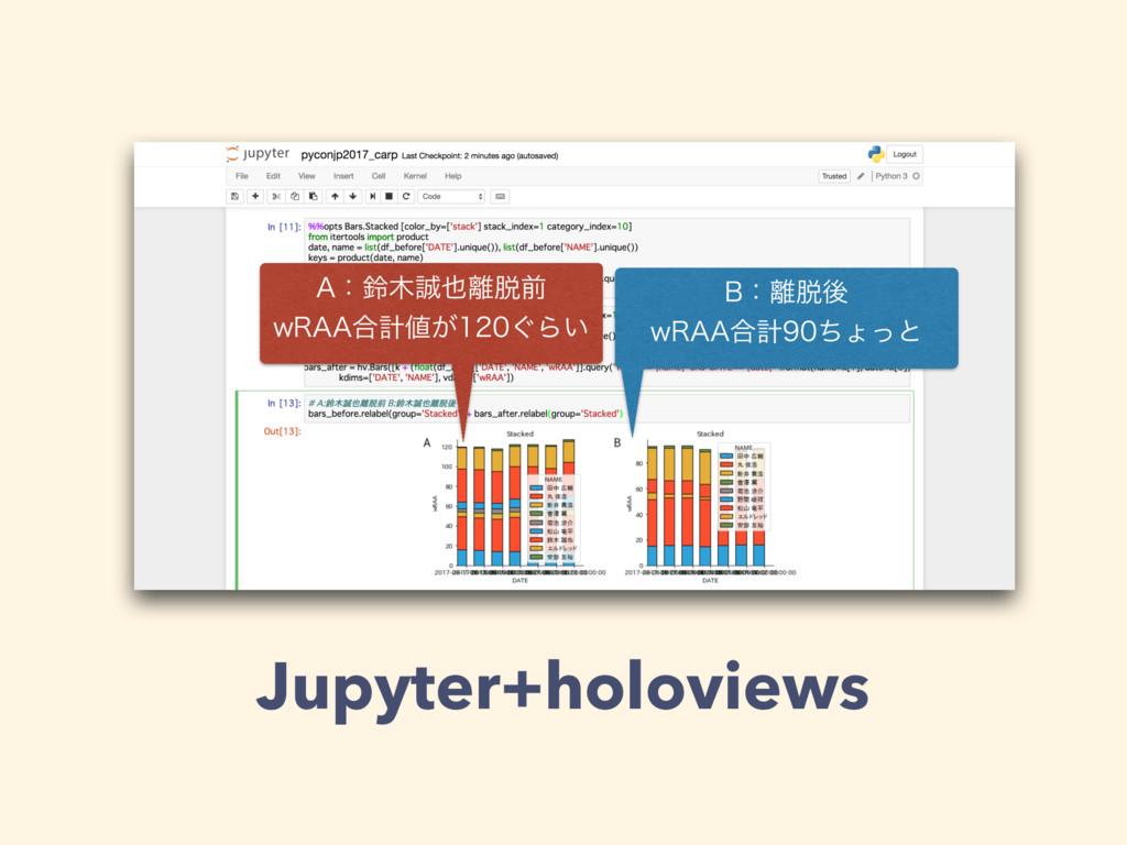 """Jupyter+holoviews """"ɿླલ X3""""""""߹ܭ͕͙Β͍ #ɿ..."""