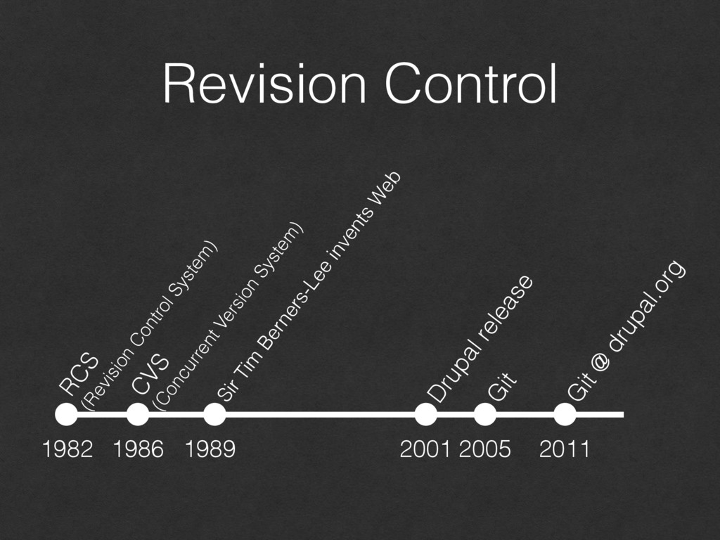 Revision Control 1982 RCS (Revision Control Sys...