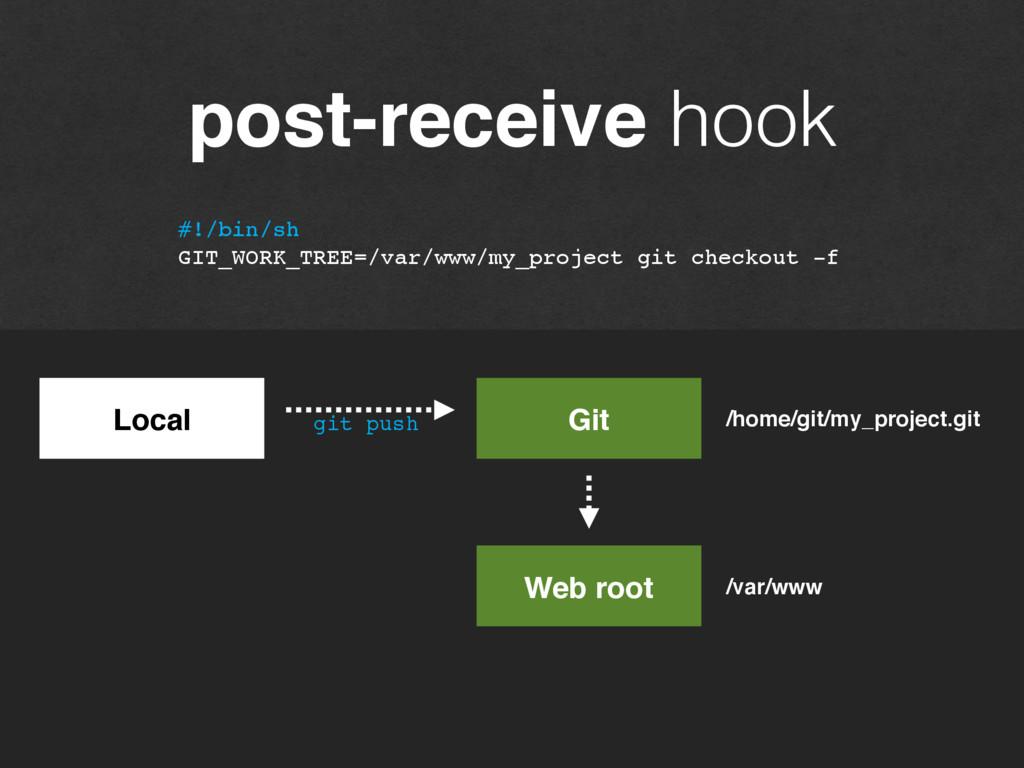 post-receive hook #!/bin/sh GIT_WORK_TREE=/var/...