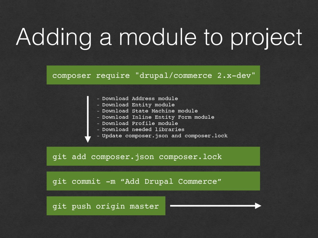 Adding a module to project - Download Address m...
