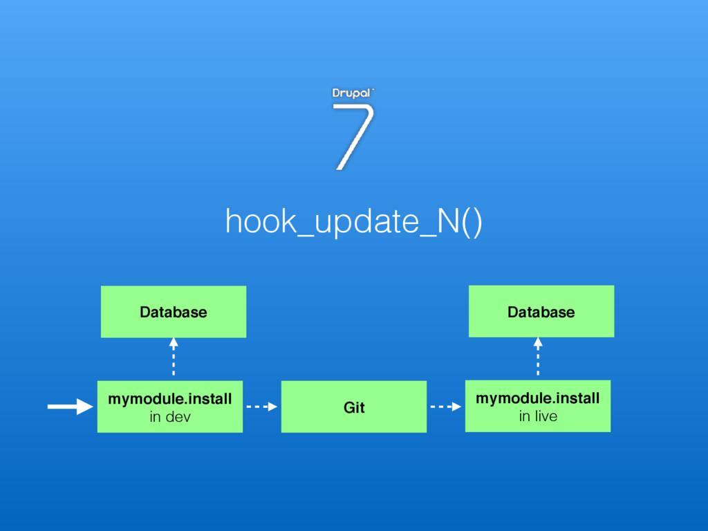 hook_update_N() Database mymodule.install in de...