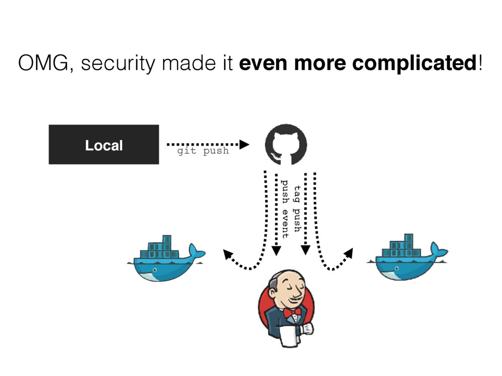 OMG, security made it even more complicated! gi...
