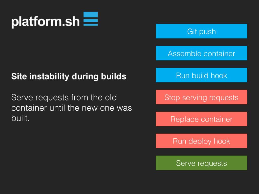 Git push Assemble container Run build hook Stop...