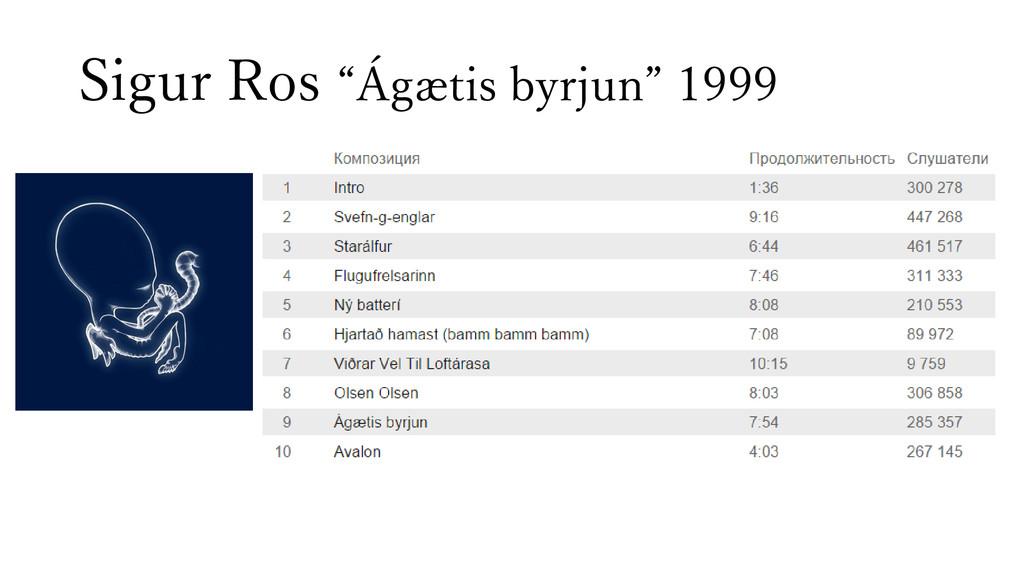 """Sigur Ros """"Ágætis byrjun"""" 1999"""