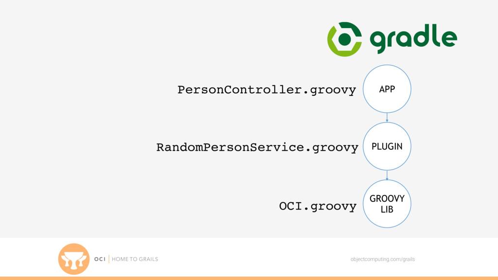 objectcomputing.com/grails APP PLUGIN GROOVY LI...