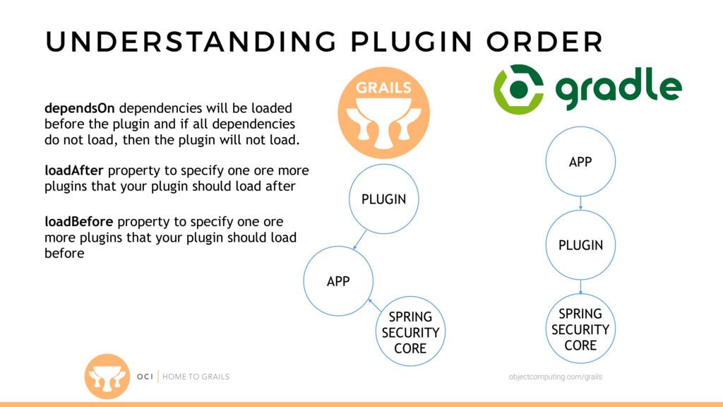 objectcomputing.com/grails APP PLUGIN SPRING SE...