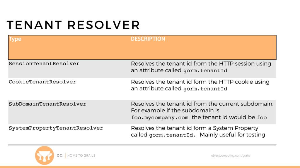 objectcomputing.com/grails Type DESCRIPTION Ses...