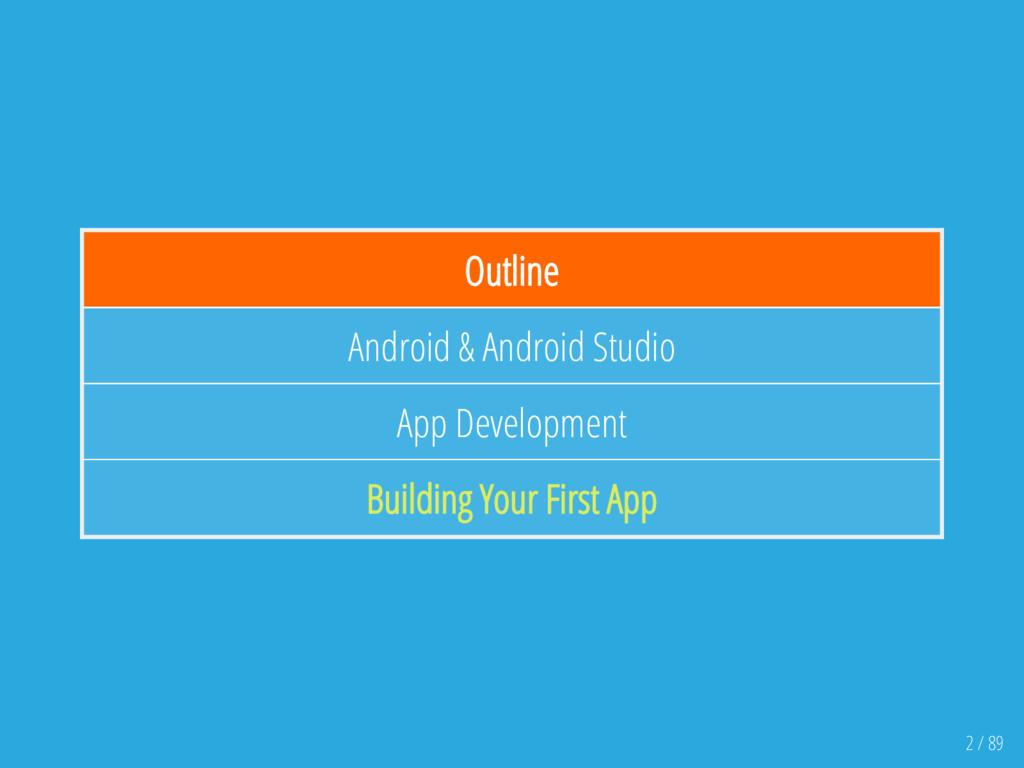 Outline Android & Android Studio App Developmen...