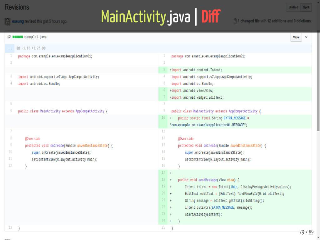 MainActivity.java | Di 79 / 89