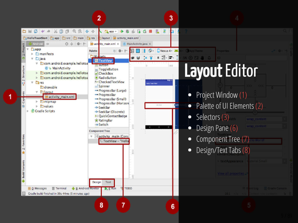 9 / 89 Layout Editor Project Window (1) Palette...