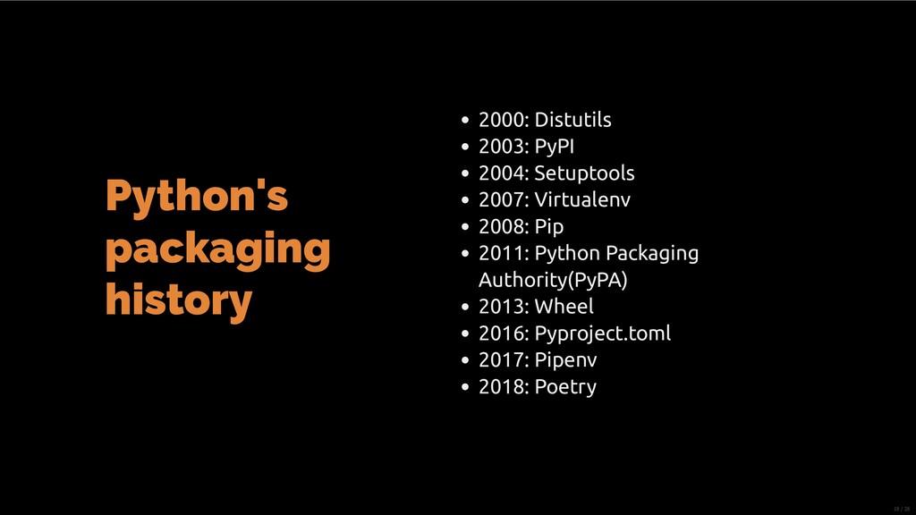 Python's packaging history 2000: Distutils 2003...