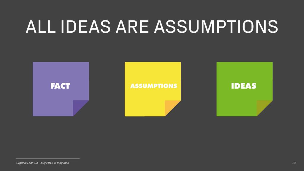 13 FACT IDEAS ASSUMPTIONS Organic Lean UX - Jul...