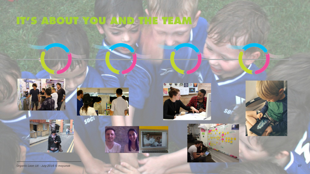 37 IT'S ABOUT YOU AND THE TEAM Organic Lean UX ...