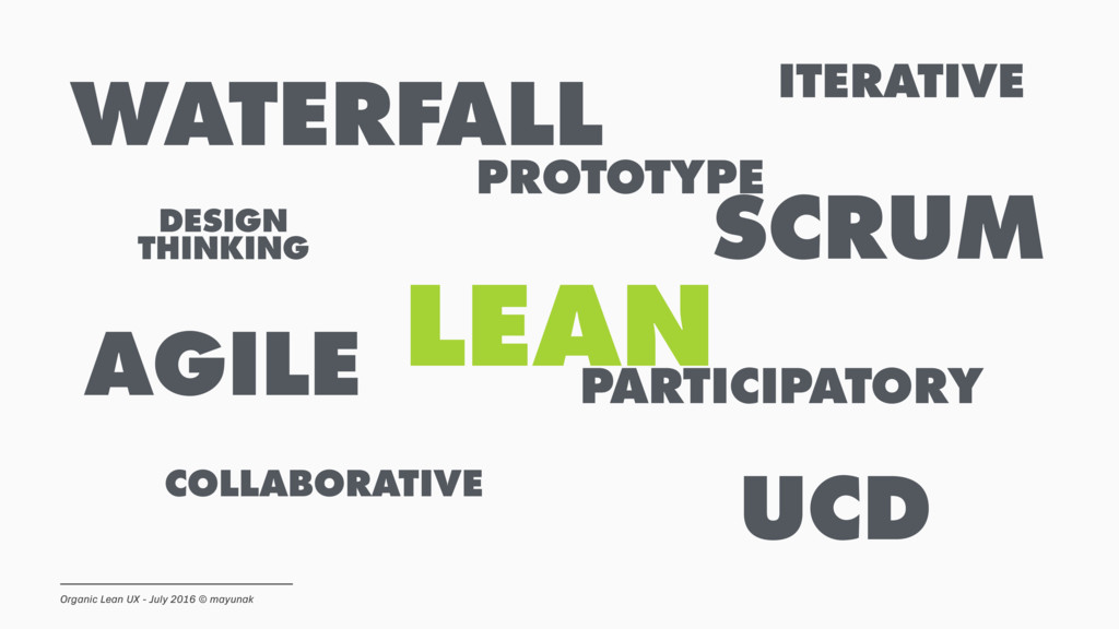 WATERFALL AGILE SCRUM UCD PARTICIPATORY COLLABO...