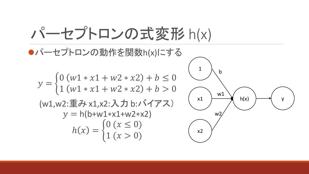 ⚫パーセプトロンの動作を関数h(x)にする  = ቊ 0 1 ∗ 1 + 2 ∗ 2 +  ≤...