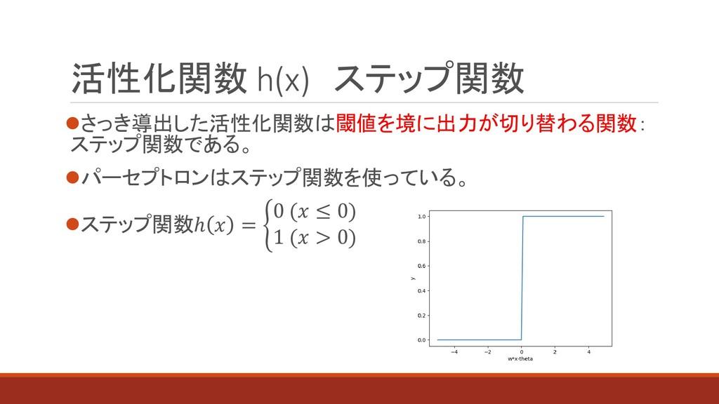 ⚫さっき導出した活性化関数は閾値を境に出力が切り替わる関数: ステップ関数である。 ⚫パーセプ...