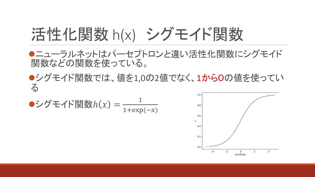 ⚫ニューラルネットはパーセプトロンと違い活性化関数にシグモイド 関数などの関数を使っている。 ...