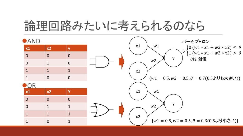 論理回路みたいに考えられるのなら ⚫AND ⚫OR y x1 x2 w1 w2 y x1 x2...