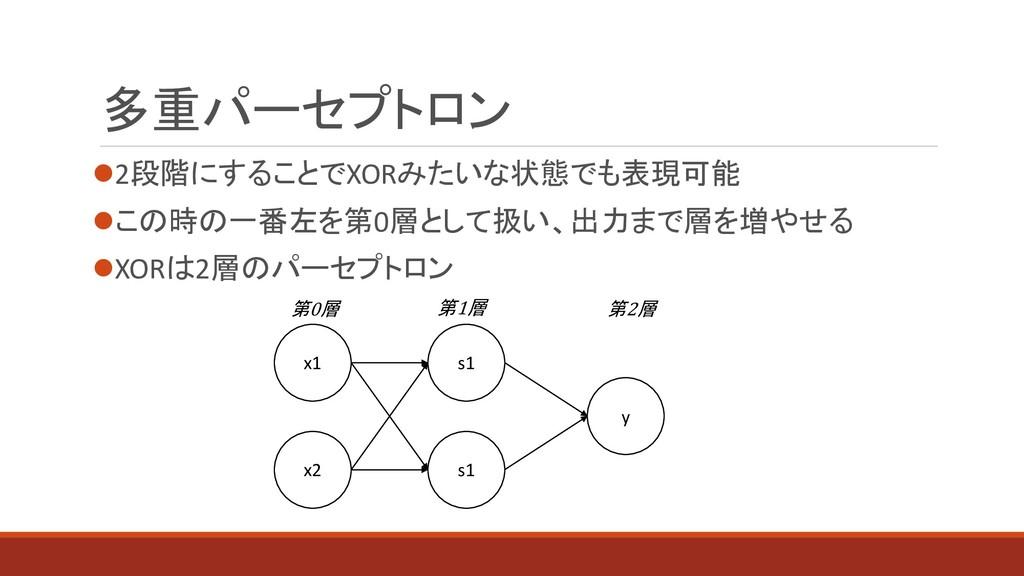 多重パーセプトロン ⚫2段階にすることでXORみたいな状態でも表現可能 ⚫この時の一番左を第0...