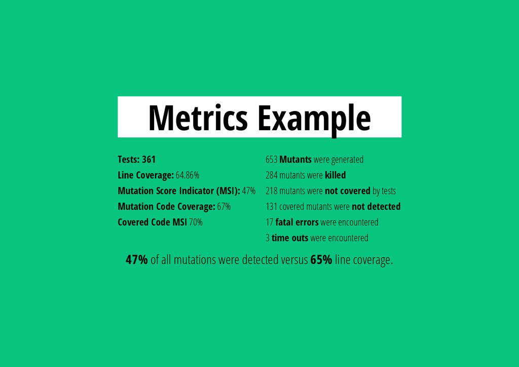 Metrics Example Tests: 361 Line Coverage: 64.86...