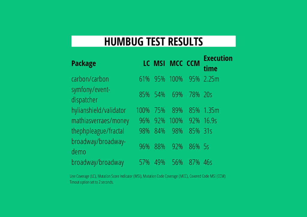 HUMBUG TEST RESULTS Package LC MSI MCC CCM Exec...