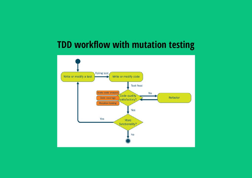 TDD workflow with mutation testing