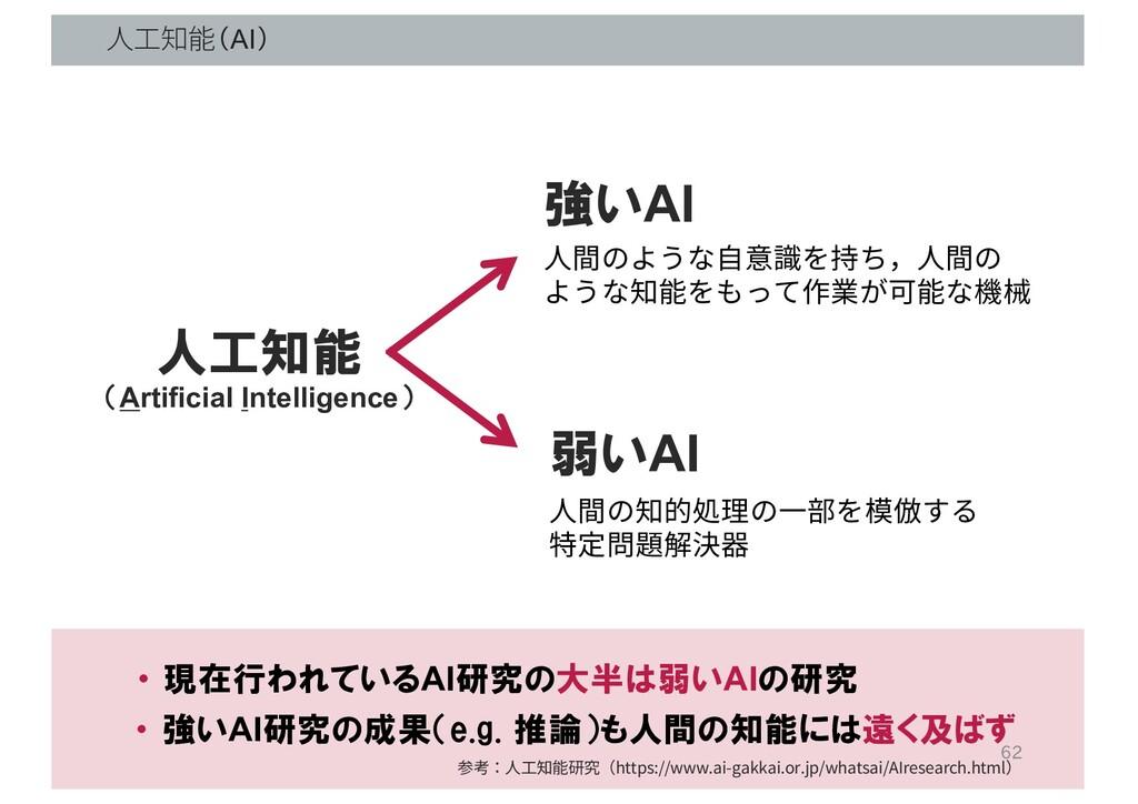 ਓ(AI) 人工知能 強いAI 弱いAI (Artificial Intelligenc...