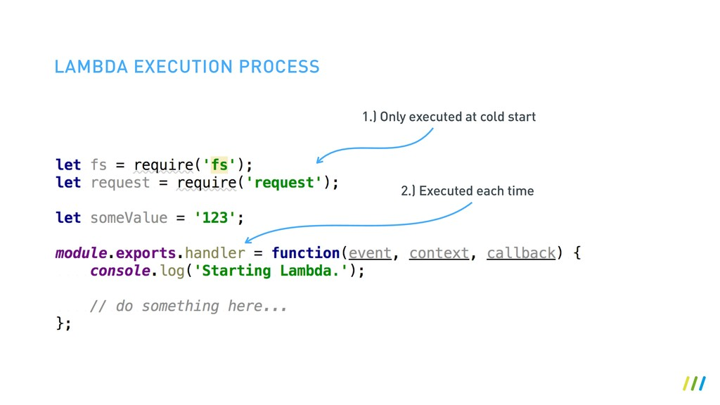 LAMBDA EXECUTION PROCESS 1.) Only executed at c...