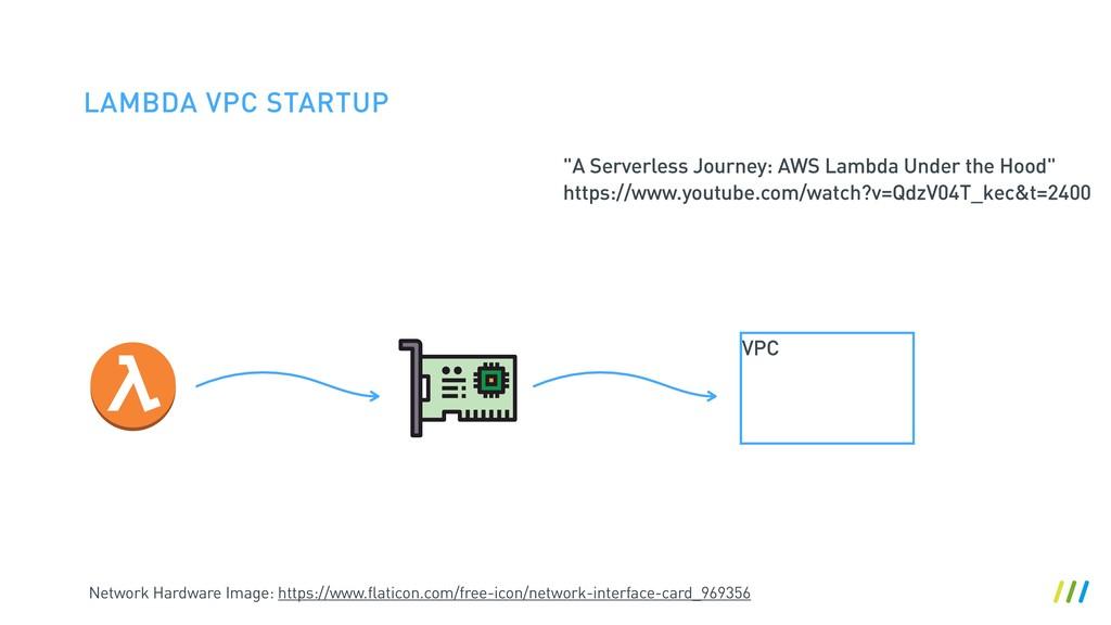 LAMBDA VPC STARTUP VPC Network Hardware Image: ...